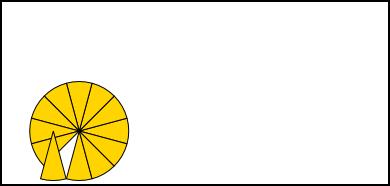 kreisflache