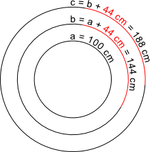 Kreismantel berechnen